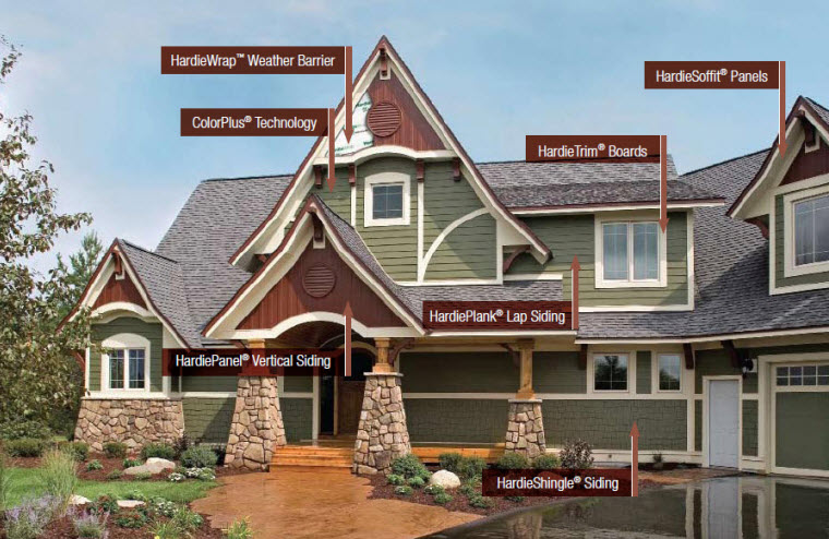 House Info Image | Hardiplank Colors St Charles